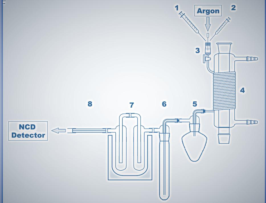 Scheme of the miniaturized apparatus for ATNC determination.